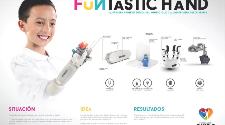 Funtastic Hand – Fundación Cirec